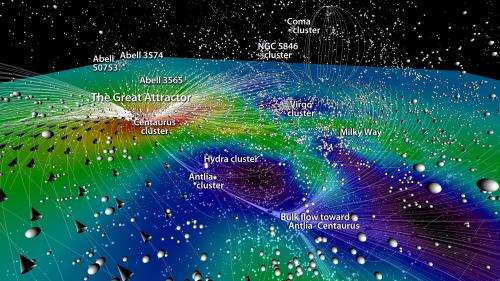 A video map of motions in the nearby universe