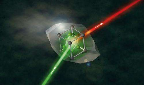 Berlin researchers open a door for solid state physics