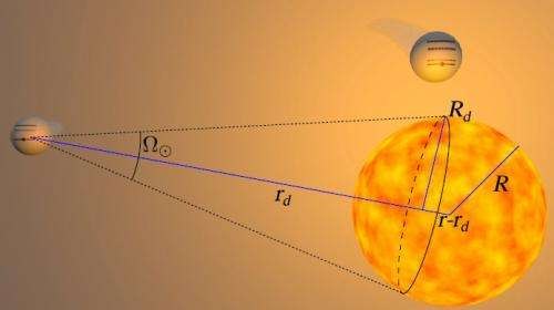 Blackbody radiation induces attractive force stronger than gravity