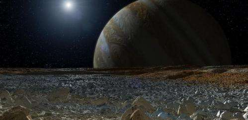 By Jove! Can climate change lead us to life on other planets?