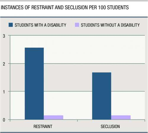 Carsey Institute: Students with a disability more likely to be restrained, secluded in school