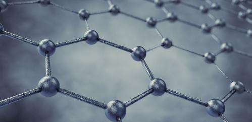 Chunky mobile devices? Soft graphene could help you downsize