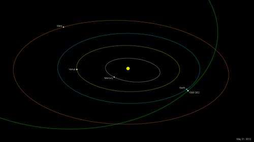 Dark, massive asteroid to fly by Earth on May 31