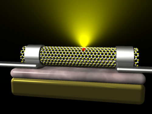 Defective nanotubes turned into light emitters