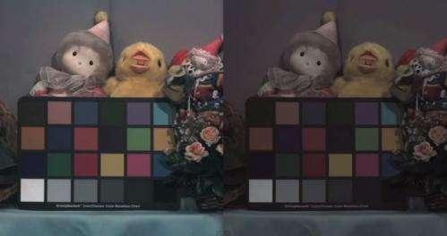 Panasonic tech fixes color setbacks in low light photos  (w/ video)
