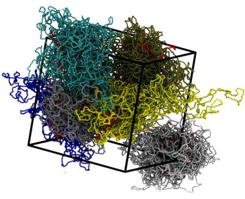 DNA: How to unravel the tangle