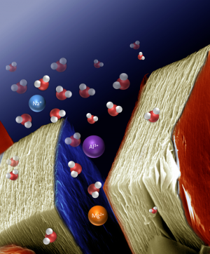 Drexel researchers find new energy storage capabilities between layers of 2-D materials