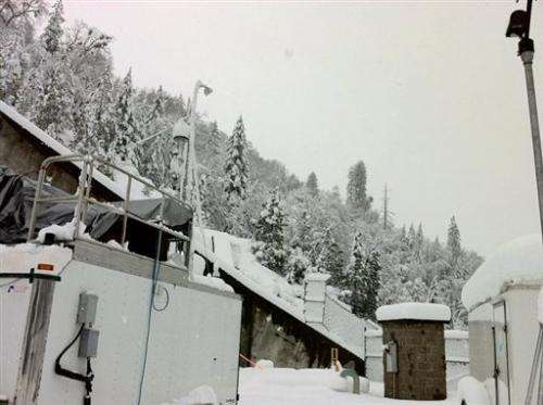 Dust from Africa affects snowfall in California