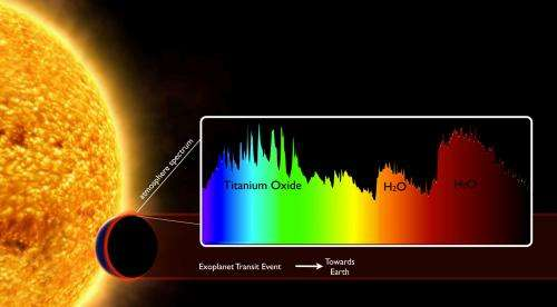 Hubble reveals variation between hot extrasolar planet atmospheres