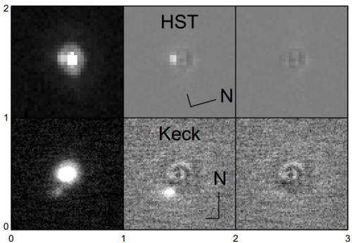 Scientist finds medium sized Kuiper belt object less dense than water