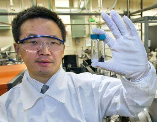 Good cats wear black: Black nanoparticles could play key role in clean energy photocatalysis