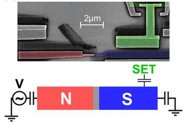 Growth of disorder of electrons measured in dual temperature system