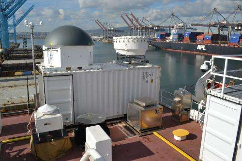 Hawaii-bound in search of global climate data
