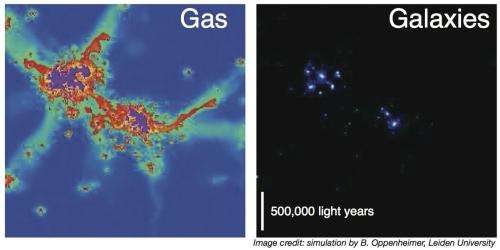 Astronomers find massive supply of fresh gas around modern galaxies
