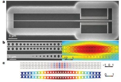 Squeezed light produced using silicon micromechanical system