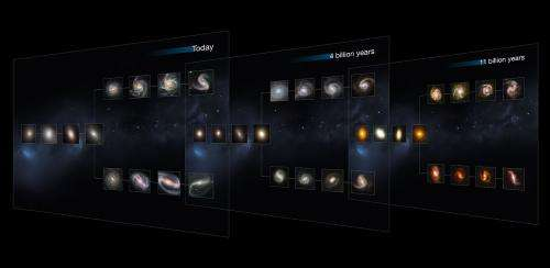 Hubble explores the origins of modern galaxies