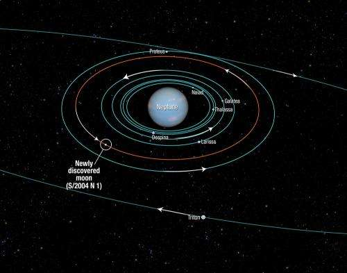 Hubble finds new Neptune moon