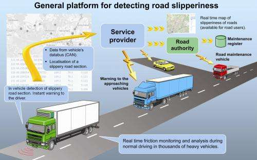 Ice detector warns drivers in advance: Technology makes driving on black ice safer