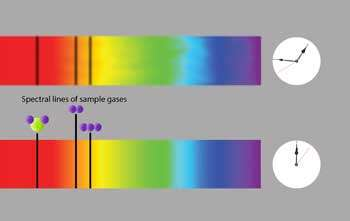 Innovation in spectroscopy could improve greenhouse gas detection