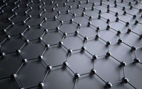 Intriguing state of matter previously predicted in graphene-like materials might not exist after all