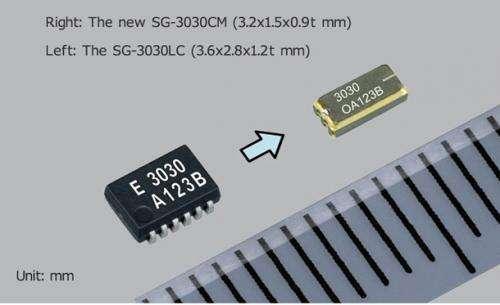 Low power, smallest-in-class 32.768-kHz crystal oscillator
