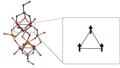 Feynman wasn't joking: Modeling quantum dynamics with ground state wavefunctions