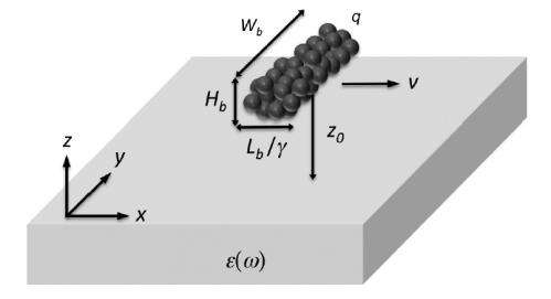 Metal surface can repel electric charges