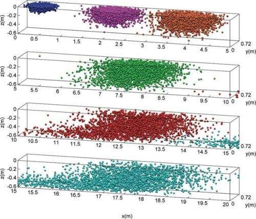 Fantasy)))) remarkable, asian carp impact on energy flow