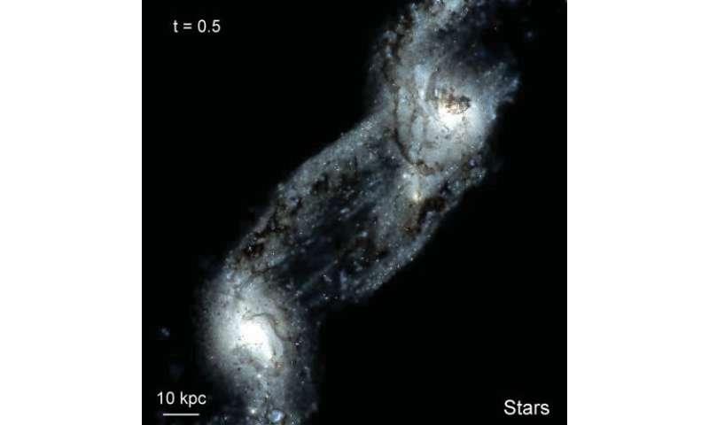 Modeling galaxy mergers