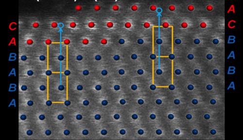 Nanocrystal catalyst transforms impure hydrogen into electricity