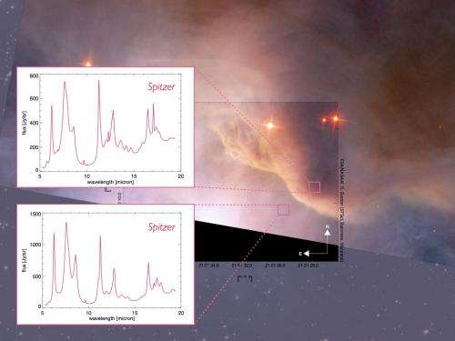 NASA develops key to cosmic carbon's molecular evolution