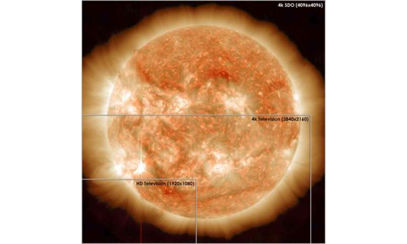 NASA's SDO has plenty of content for ultra HD TVs