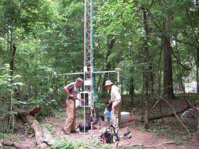 NCAR joins massive field campaign to examine summertime air in Southeast