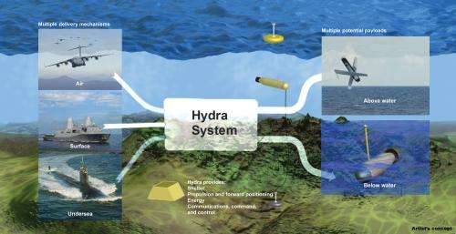 Network of unmanned undersea platforms would assist manned vessels