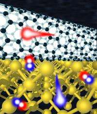 New carbon films improve prospects of solar energy devices