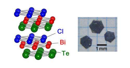 New compound shows unusual conducting properties