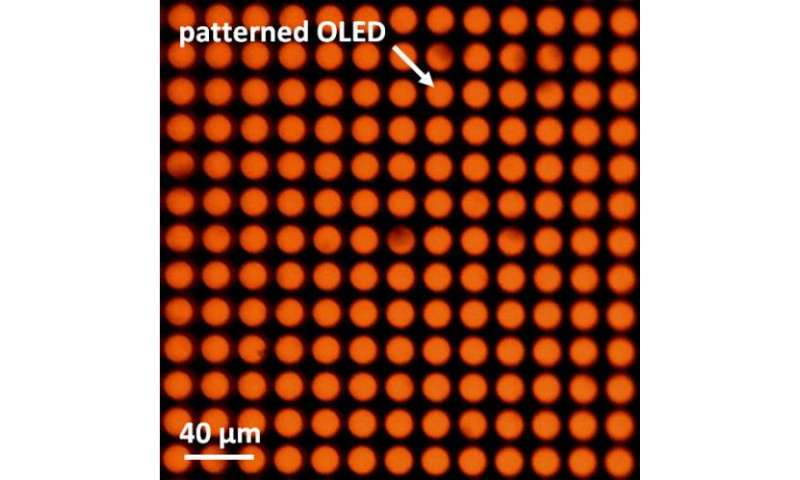 New photoresist technology for organic semiconductors enabling submicron patterns