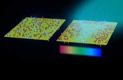 New simple, inexpensive graphene treatment method could unleash new uses