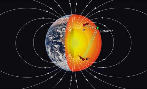 New way to probe Earth's deep interior using particle physics proposed