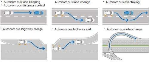 Nissan's first public road test of autonomous drive