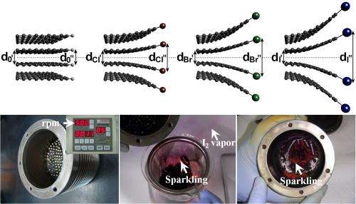 Noble way to low-cost fuel cells, halogenated graphene may replace expensive platinum