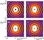 Novel beams made of twisted atoms