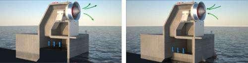 Oceanlinx celebrates wave-power unit launch in Australia