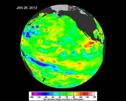 Pacific locked in 'La Nada' limbo