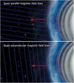 Cassini sheds light on cosmic particle accelerators
