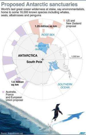 Proposed Antarctic sanctuaries