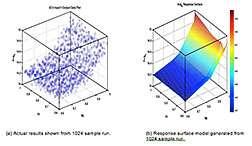 Quantifying uncertainty in computer model predictions