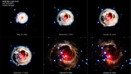 Red explosions: The secret life of binary stars is revealed