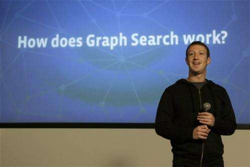 Review: Searching for answers on Facebook