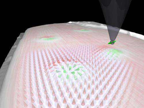 Controlling skyrmions for better electronics